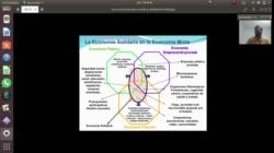 presentación_clase_2-2020-04-30_18-24-42