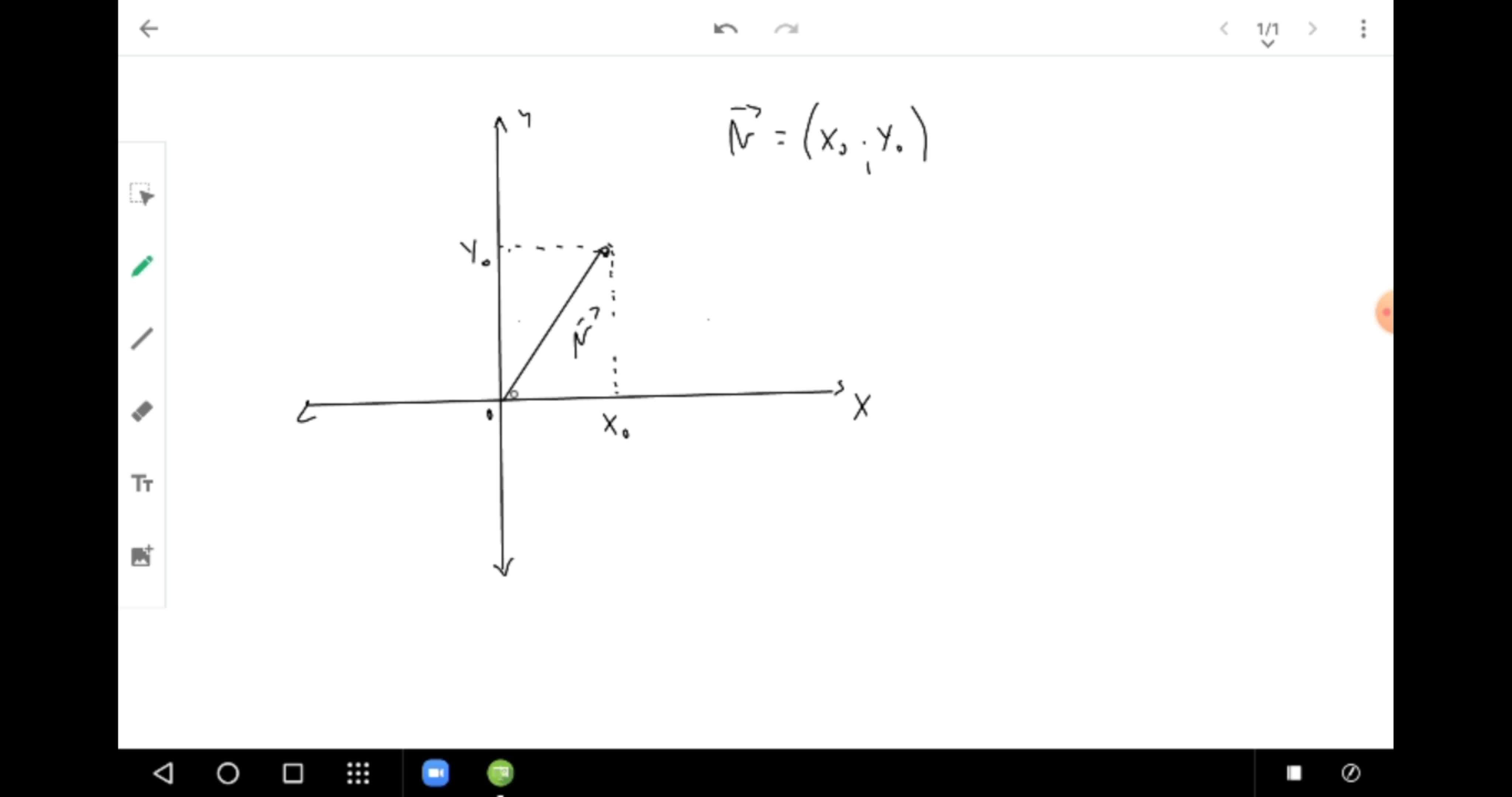 Norma de un vector