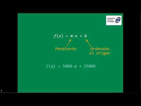 Función Costo / Función lineal