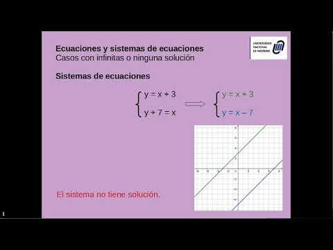 Ecuaciones y sistemas - Casos incompatibles y comp. indeterminados