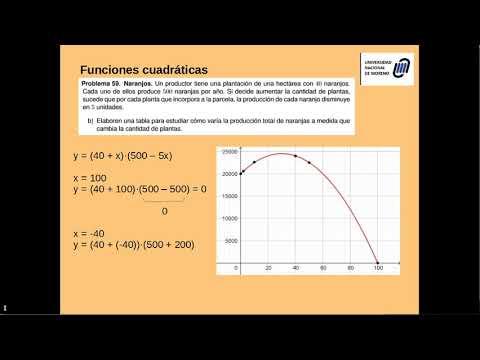 Función cuadrática - Introducción a formas factorizadas
