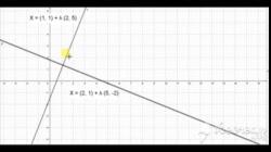 Rectas perpendiculares en R^2