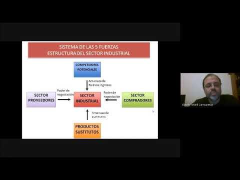 Administración Estratégica Semana 7 -  El Sistema Industrial de Porter - Parte 1