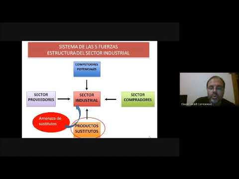Administración Estratégica.  Semana 7 -  Sistema Industrial - Parte 3