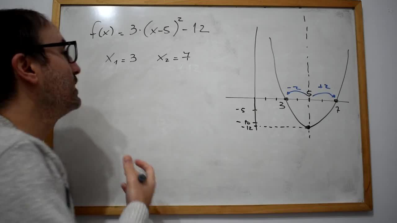 Funciones cuadráticas - Distintas formas de la fórmula