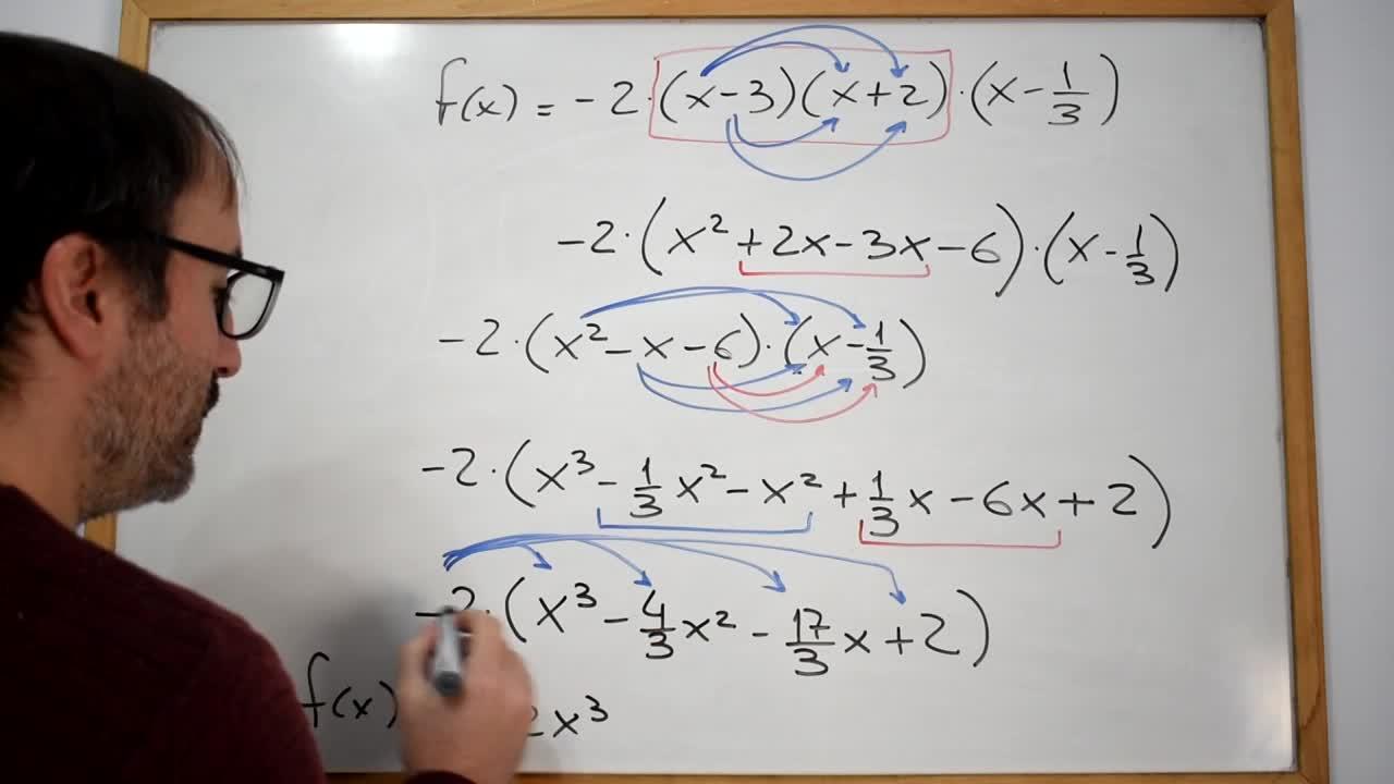 Desarrollo y factorización de funciones polinómicas