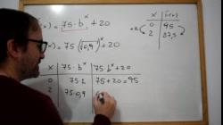 Modelo exponencial-Temperatura