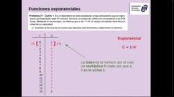 Funciones exponenciales - Un problema