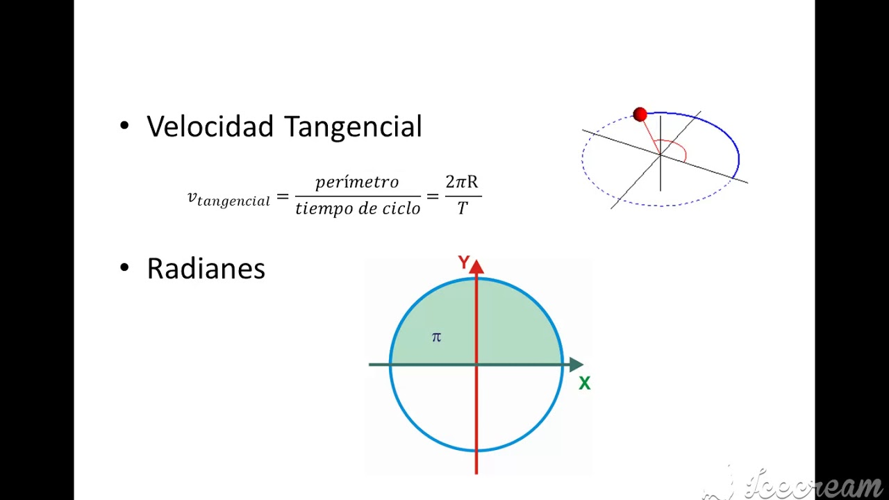Clase 9 Física 1 INEL Dinámica del MCU Parte 3