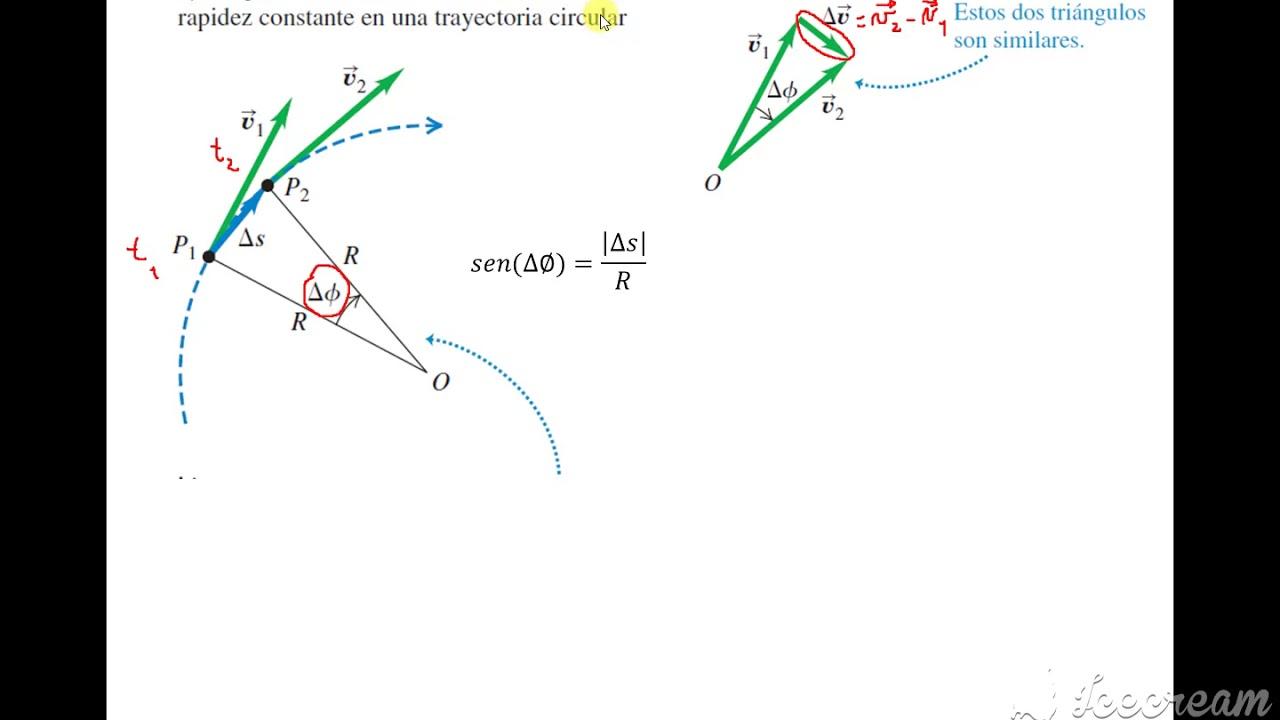 Clase 9 Física 1 INEL Dinámica del MCU Parte 5