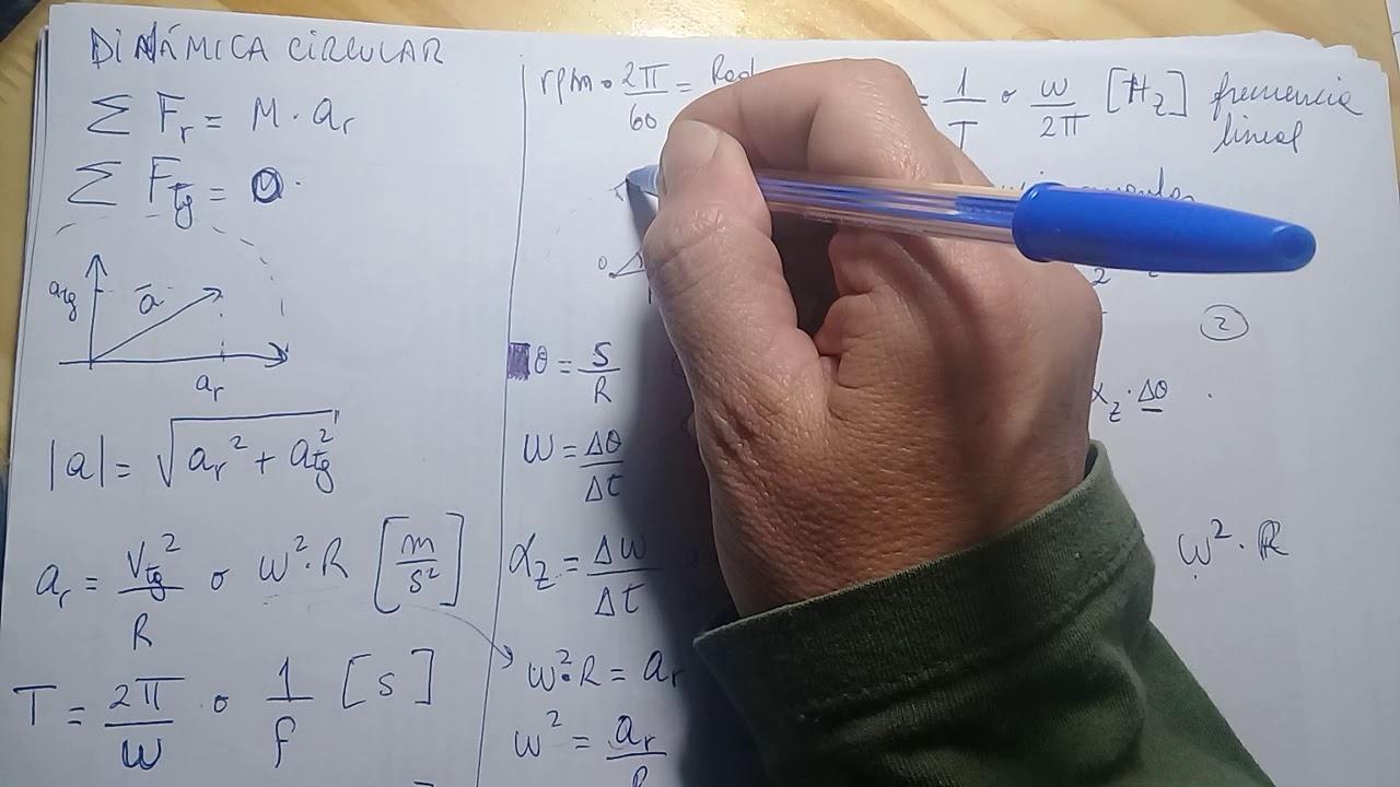 Resumen de ecuaciones dinámica circular