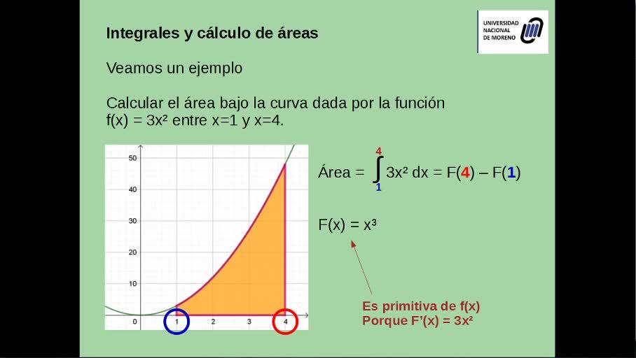 Introducción a integrales y cálculo de áreas