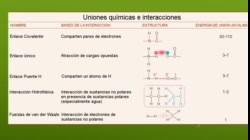 Unidad 1 Parte 1B Biología teóricas