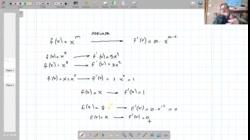 Derivada de funciones polinómicas