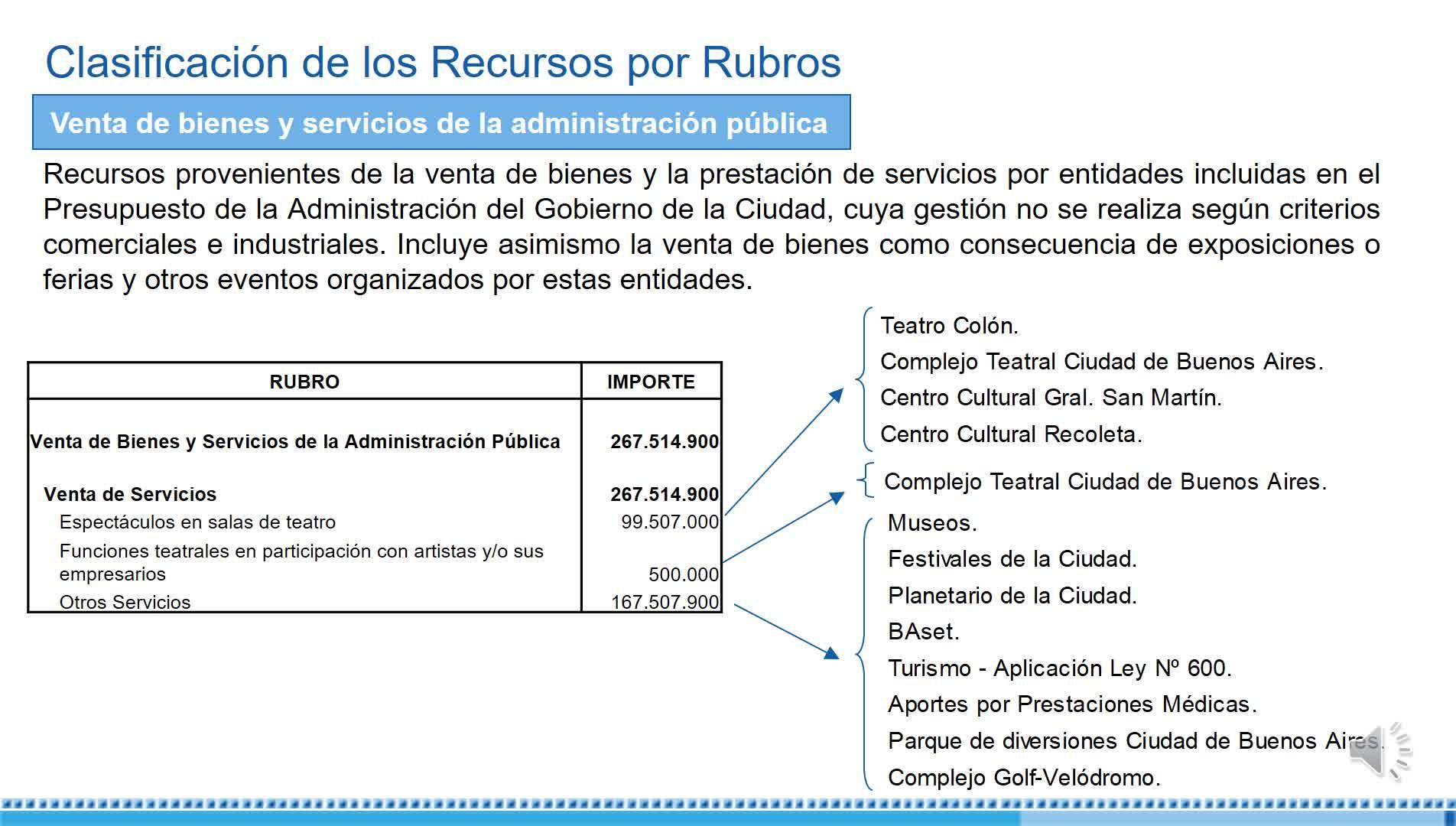 Clasificaciones de los recursos y cuenta ahorro-inversión-financiamiento. Primera parte.