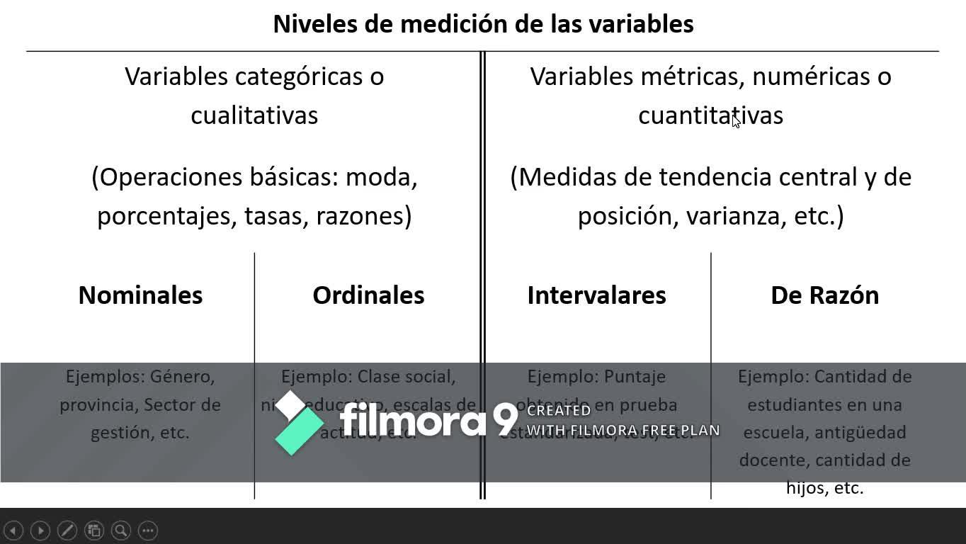 Metodología de la Investigación Social (COMUNICACIÓN) - CLASE TEÓRICA 3