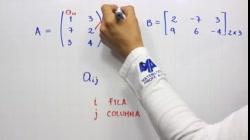Matrices Introducción   Conceptos básicos