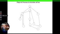 Por que hablamos de configuraciones estructurales?