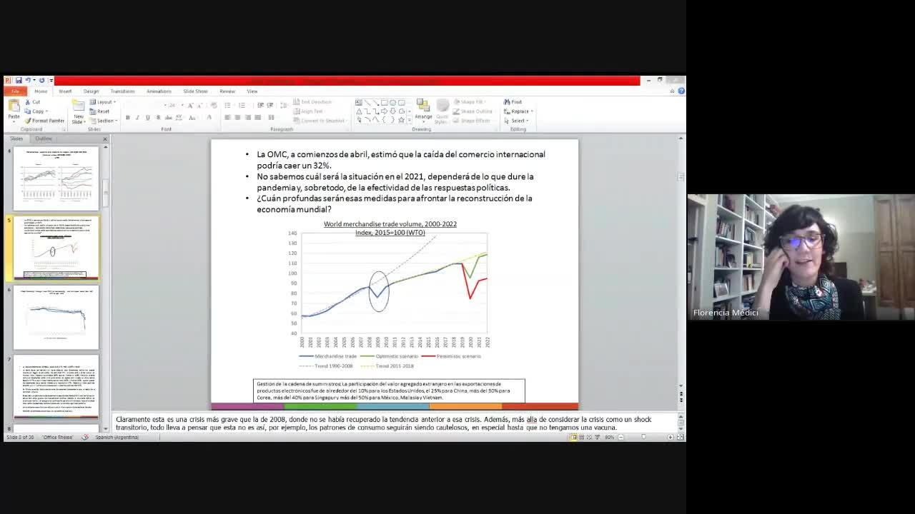 Charla-debate (Parte I) El impacto de la pandemia COVID-19 en el orden internacional actual