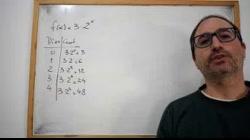 Funciones y modelos exponenciales - Introducción