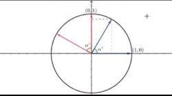 UNM - AGA - Deducción de la matriz de rotación