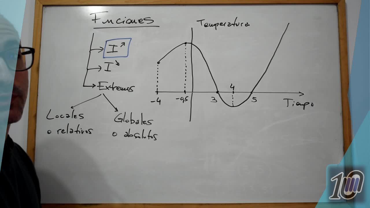 Funciones sin fórmula