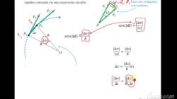 Clase 9 Física 1 INEL Dinámica del MCU Parte 6