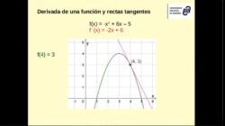 Introducción a Derivadas y rectas tangentes