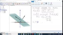 Ecuación general del plano por un punto cualquiera