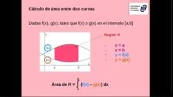 Integrales y cálculo de áreas entre curvas