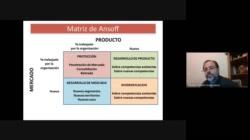 Administración Estratégica - Semana 10 -  Matriz de Ansoff
