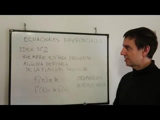 Las primeras tres ideas sobre Ecuaciones Diferenciales