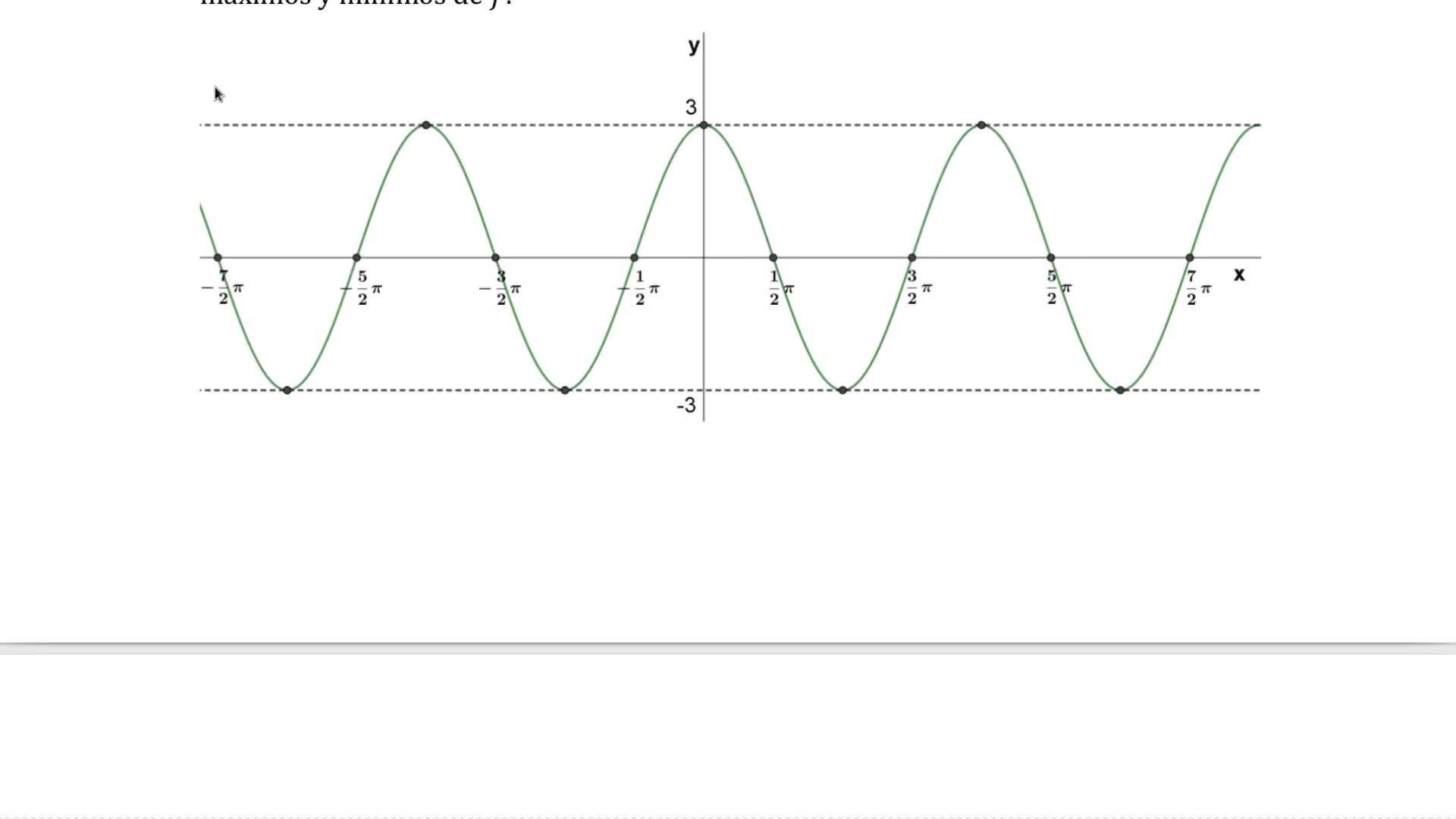Análisis de funciones trigonométricas