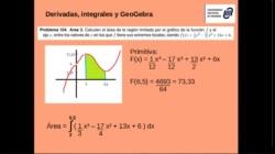 Derivadas, integrales y GeoGebra