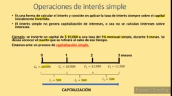 Introducción a la matemática financiera e INTERES SIMPLE