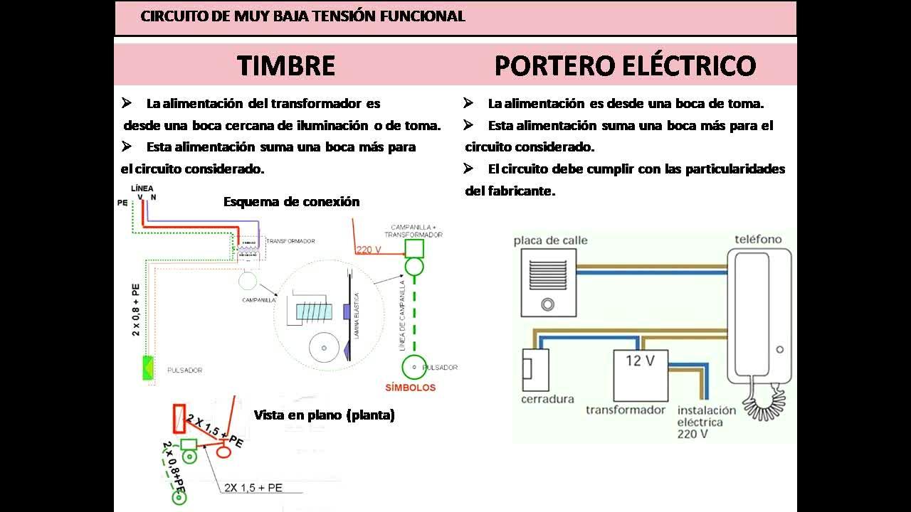 Parte 3/5 - Eléctricas - Instalaciones 1 UNM