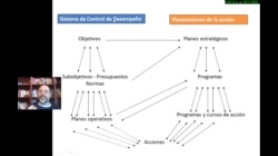 Sistemas Administrativos - Parámetros de Diseño (segunda parte)