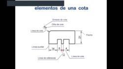 Com. 02) Acotado dimensional 1º parte