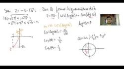 UNM - AGA - Ejemplo pasaje forma binómica de un complejo a trigonométrica