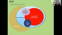 Seminario ICES-Encuentro #3